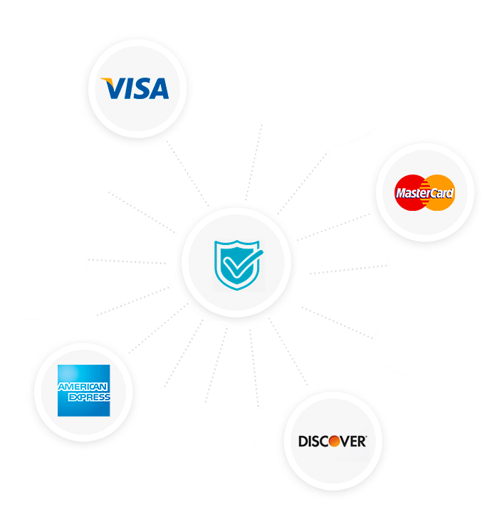 payment credit cards pictures